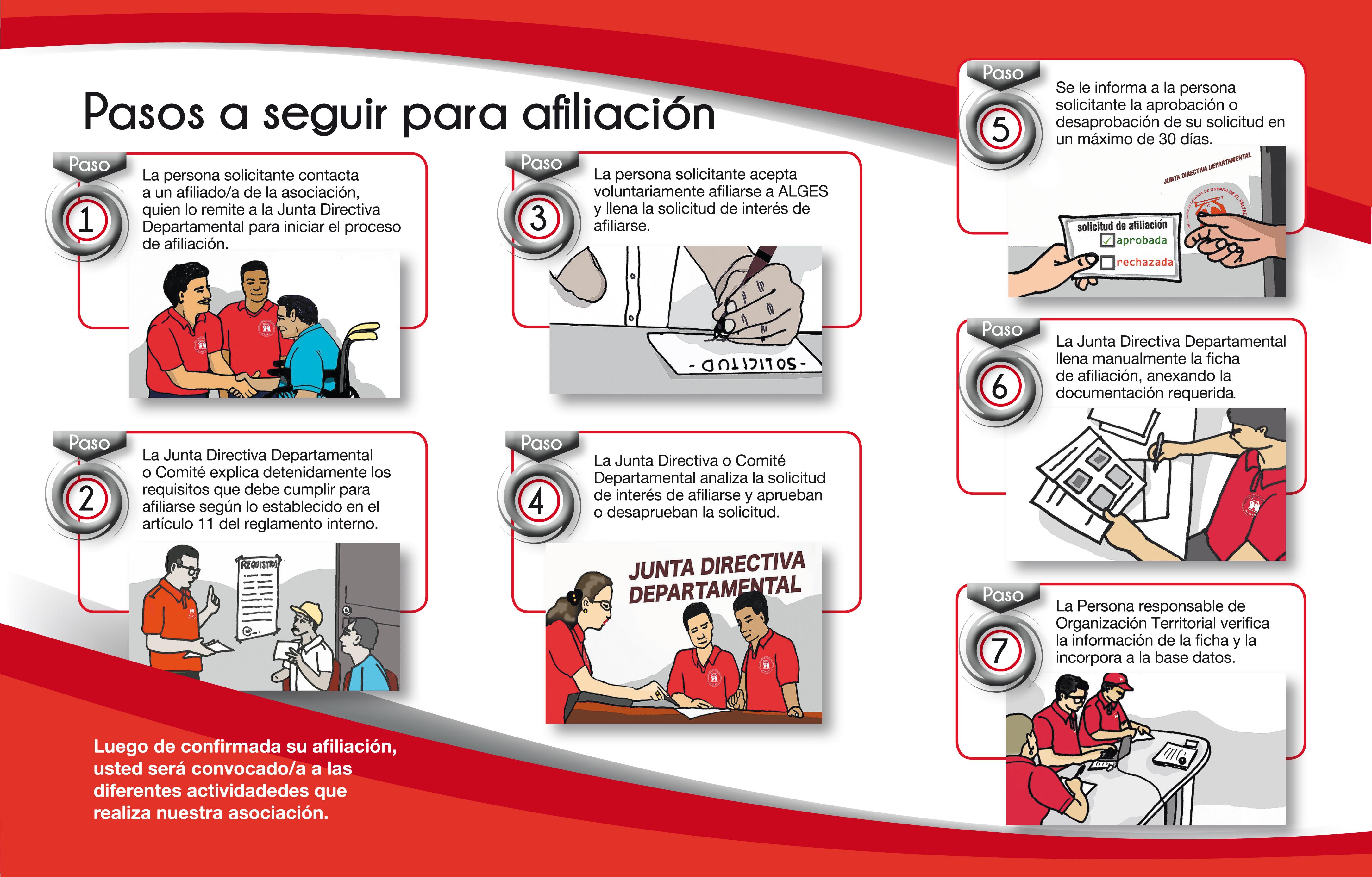 Pasos_para_afiliarse_a_ALGES-2.jpg